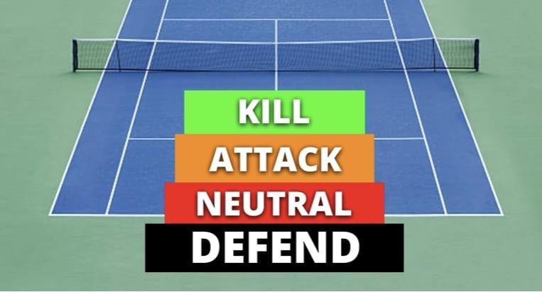 4 Zones of the Tennis Court